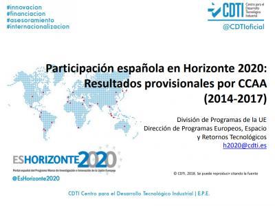 Participación española en Horizonte 2020 (2014-2017)