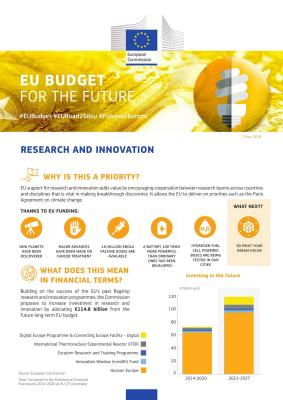 future innovation H2020